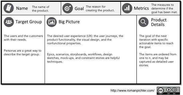 ProductCanvasStructure