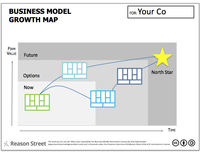 Business Model Growth Map | Reason Street on