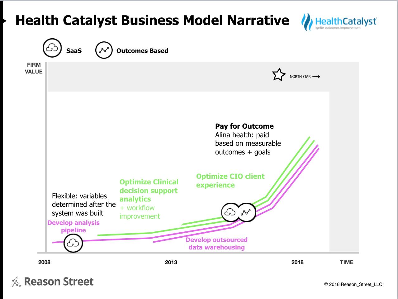 Testing an Outcomes-Based Model | Reason Street